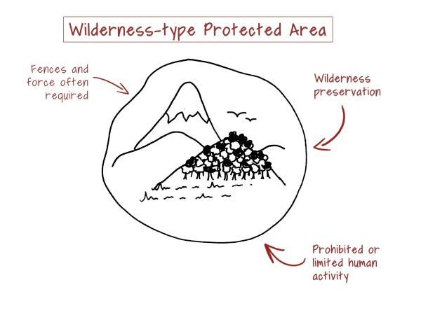 UK-Wilderness